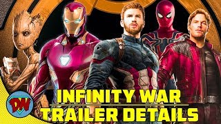 Avengers Infinty War Trailer Details | Explained in Hindi