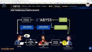 The ABYSS DAICO Review 1- Review TheAbyss Main Idea, Features and the DEV Team