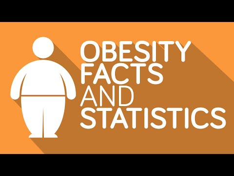 Overweight World - Obesity Facts and