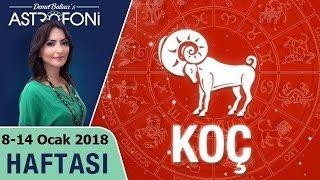 Koç Burcu Haftalık Astroloji Yorumu 8-14 Ocak 2018, Astrolog Demet Baltacı