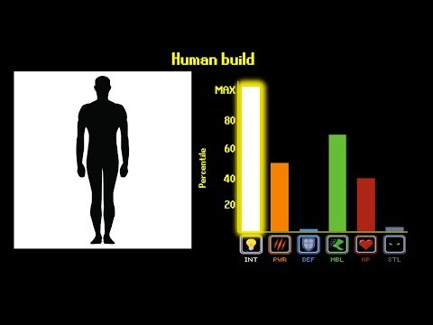 Xxx Mp4 Are Humans OP 3gp Sex
