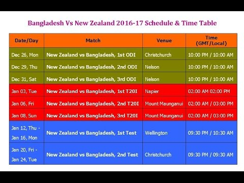 Bangladesh Vs New Zealand 2016-17 Schedule & Time Table
