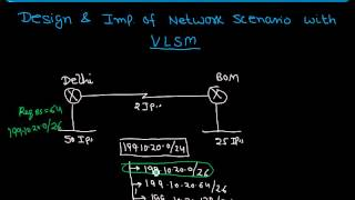 CCNA Video IPv4 ADDRESSING PART 4 CLASS B SUBNETTING & VLSM DESIGN