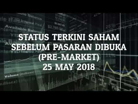Xxx Mp4 STATUS TERKINI PASARAN SEBELUM PASARAN DIBUKA 25 MAY 2018 3gp Sex