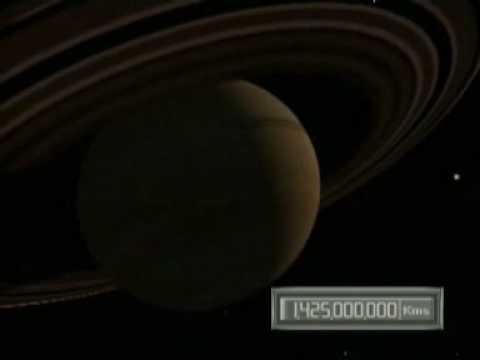 Ciencia Divertida El Sistema Planetario Solar.mpg