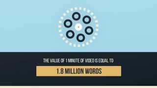 12 Video Marketing Facts - Corporate Video Production London Leeds Newcastle Scarborough Yorkshire