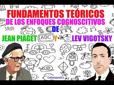 Fundamentos Teóricos de Piaget y Vygotsky