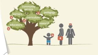 Health Equity and Socially-Accountable Health Professional Education (Infographic)