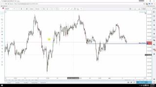Daily Forex Technical Analysis | EUR/JPY | 5th June 2017
