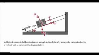 AP Physics 1 Practice Exam Review Session : Dynamics