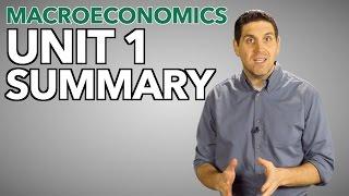 Macro Unit 1 Summary- Basic Concept and Demand/Supply