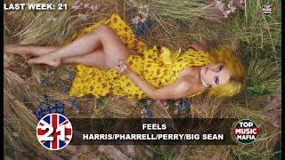 Top 40 Songs of The Week - July 08, 2017 (UK BBC CHART)