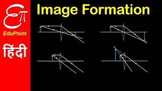 Image formation by Convex Lens using Ray Diagrams | video in HINDI