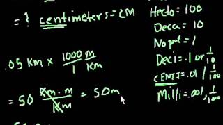 Introduction to Logarithms (Bangla)