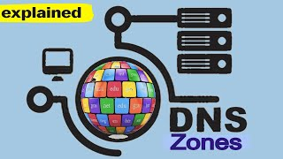DNS - what are DNS ZONES ?  (Step by Step Explained with EXAMPLES)