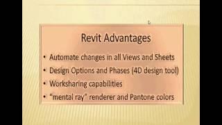 Download تعليم Revit 2015 3Gp Mp4