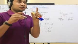 SSC Chemistry Chapter 7  2017 paritosh kalapara