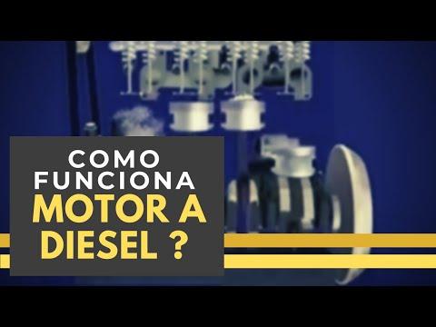 Animação Técnica Funcionamento do Motor a Diesel