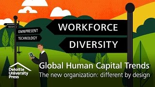 Human Capital Trends 2016 | The new organization: Different by design | Deloitte University Press