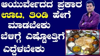 Healthy Lifestyle Ayurveda | Ayurveda tips in Kannada | Dr.P.K Praveen Babu Speech