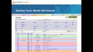 Project Management Tools and Organization