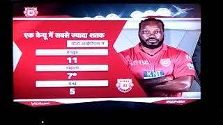 IPL MATCH OF MUSTAFA CHANNAL