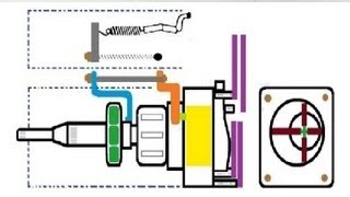 Animation - Working of Fuel Injection Pump. ✔