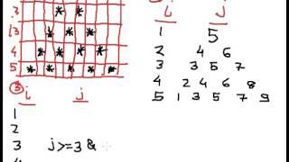 Star Pattern 6 Program in C Hindi
