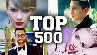 TOP 500 Most Viewed English Songs of All Time (Updated in 2017)