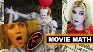 Box Office for Mother F Cinemascore, It 2017 Second Weekend