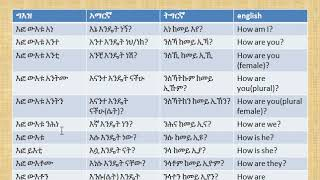 How are you in geez/እንዴት ነክ በግእዝ