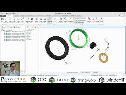 Xxx Mp4 PTC Service Lifecycle Management SLM 3gp Sex