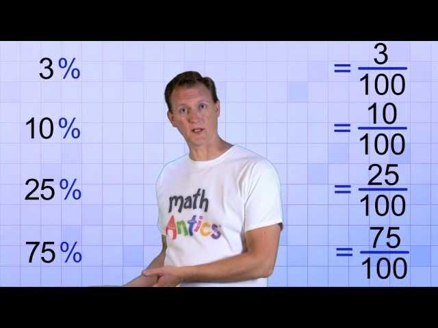 Math Antics - What Are Percentages?