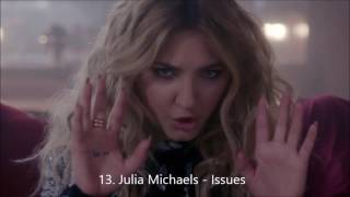 Top 25 Australia Songs Of The Week April 24, 2017 Charts Music Hit