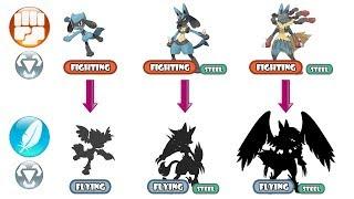 Riolu Evolve to Mega Lucario - FLYING TYPE - Pokemon Evolution Type Swap.