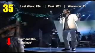 Billboard Hot 100: Top 50 Singles of (June 14, 2003)