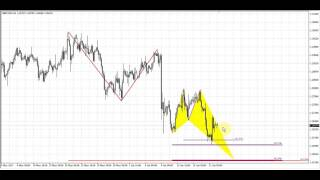 Forex Peace Army | Sive Morten GBPUSD Daily 06.22.17