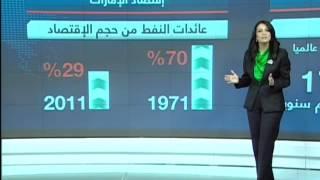أرقام وحقائق عن اقتصاد الإمارات الأكثر تنافسية عربيا