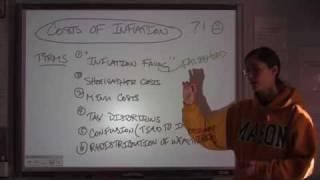 AP Macroeconomics Unit 4 - Part 6
