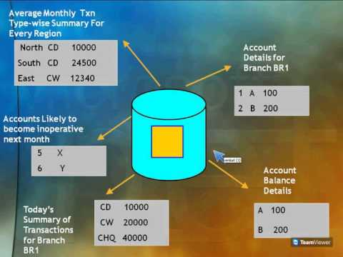 SQL Server Views