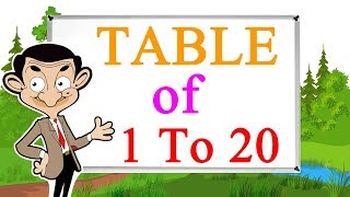 Multiplication Tables For Children 1 to 20