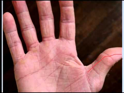 detailed analysis (good hand / Knots on the hand palmistry)