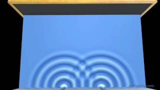 Double Slit Experiment - Water Wave Interference Pattern
