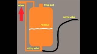 Homemade Pressure Sandblaster