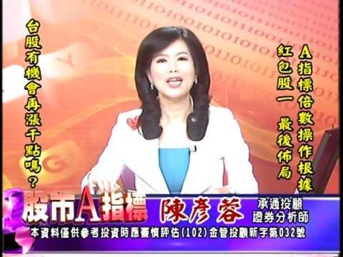 20170114 0830 陳彥蓉 股市A指標