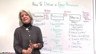 How to Deliver a Great Presentation: Project Management