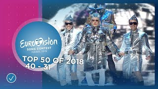 TOP 50: Most watched in 2018: 40 TO 31 - Eurovision Song Contest
