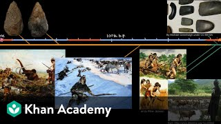 Origins of agriculture  | World History | Khan Academy
