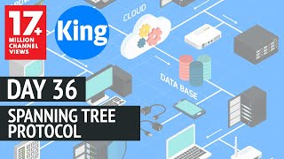 200-125 CCNA v3.0 | Day 36: Spanning Tree Protocol | Free Cisco Video Training 2017 | NetworKing Inc
