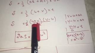 equations of motion by graphical method